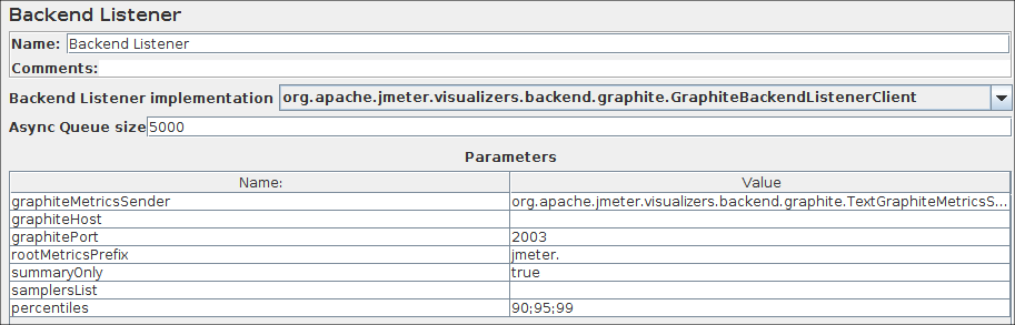 Apache JMeter - History of Previous Changes